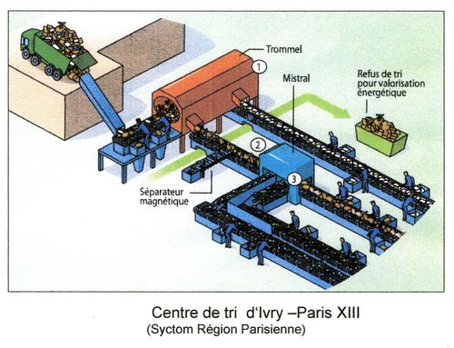 Prévention fig 30001